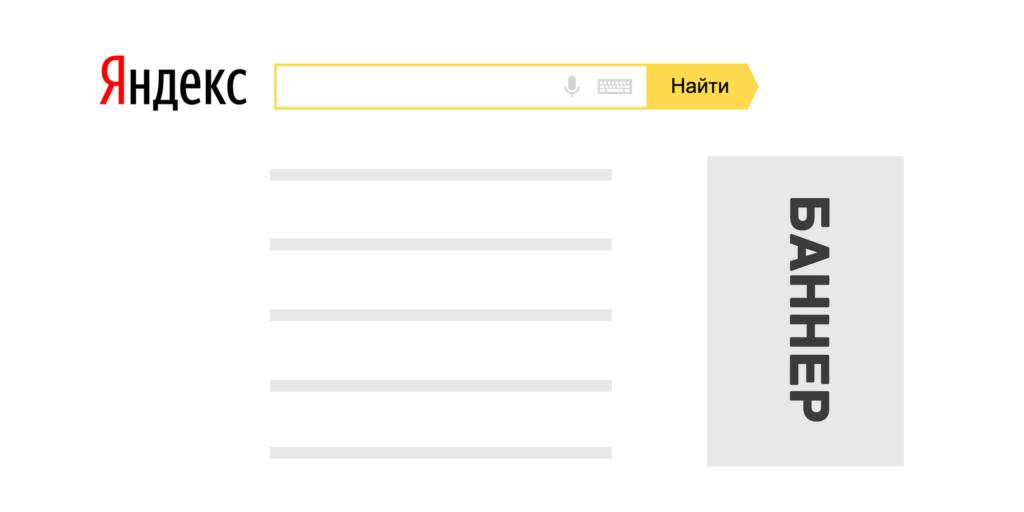 Баннер на поиске Яндекс Директ цена и настойка